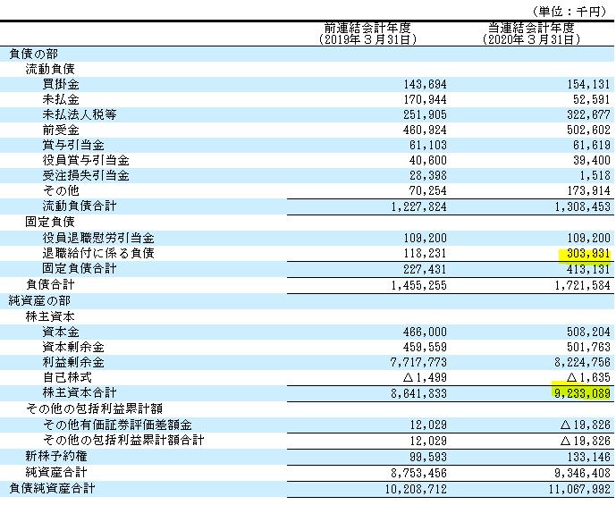 f:id:umimizukonoha:20200920000522p:plain