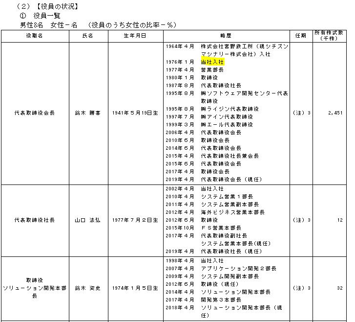f:id:umimizukonoha:20200920002815p:plain