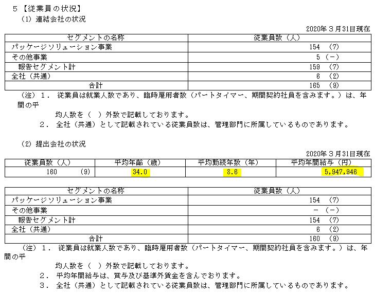 f:id:umimizukonoha:20200920003237p:plain