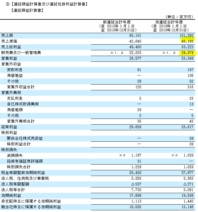 f:id:umimizukonoha:20200921001423p:plain
