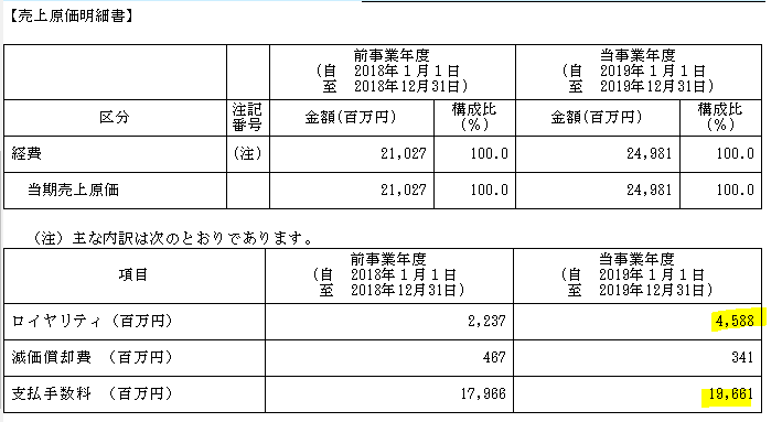 f:id:umimizukonoha:20200921001707p:plain