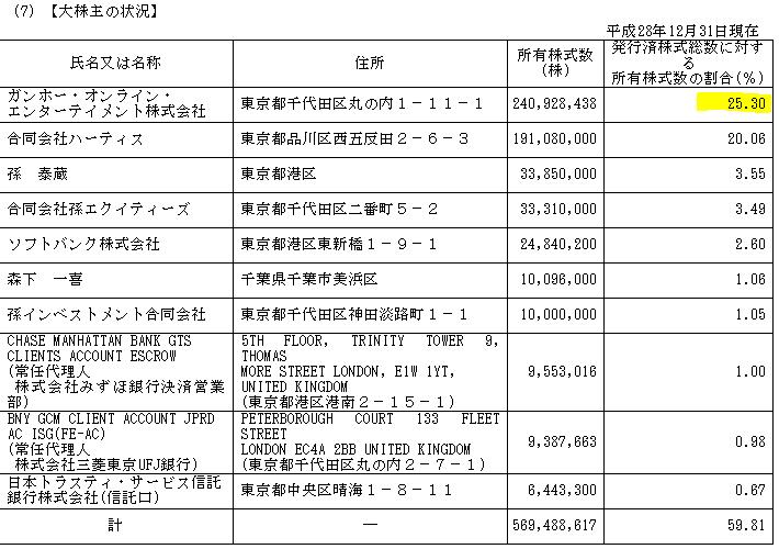 f:id:umimizukonoha:20200921111027p:plain