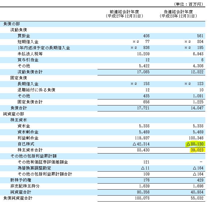 f:id:umimizukonoha:20200921114050p:plain