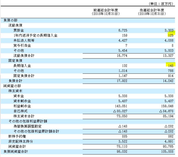 f:id:umimizukonoha:20200921142642p:plain