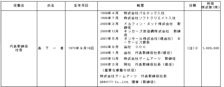 f:id:umimizukonoha:20200921144124p:plain