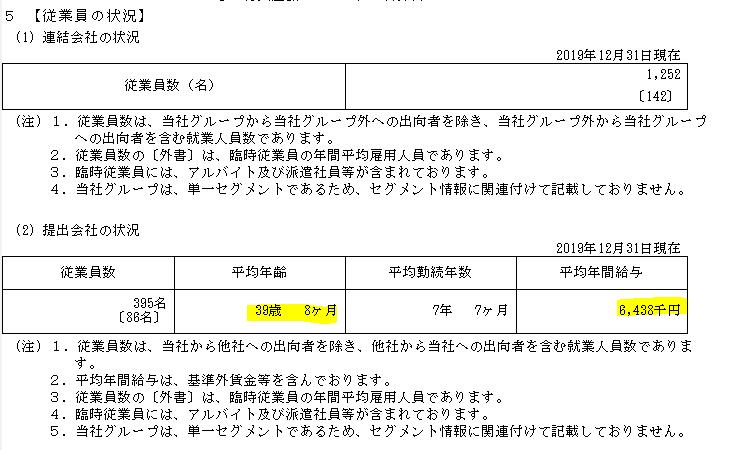 f:id:umimizukonoha:20200921145217p:plain