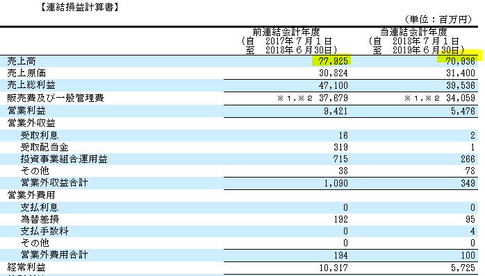 f:id:umimizukonoha:20200928005200p:plain