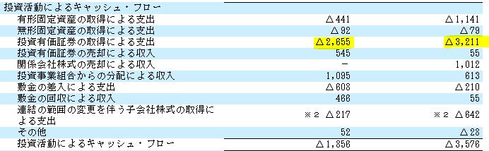 f:id:umimizukonoha:20200929002328p:plain
