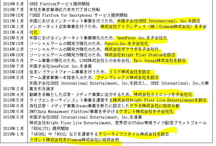 f:id:umimizukonoha:20201001222950p:plain