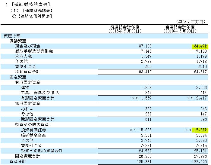 f:id:umimizukonoha:20201001231409p:plain