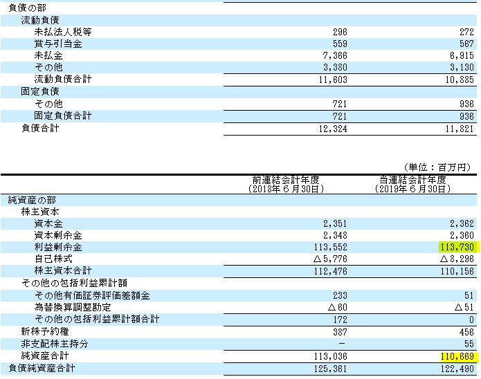 f:id:umimizukonoha:20201001233441p:plain