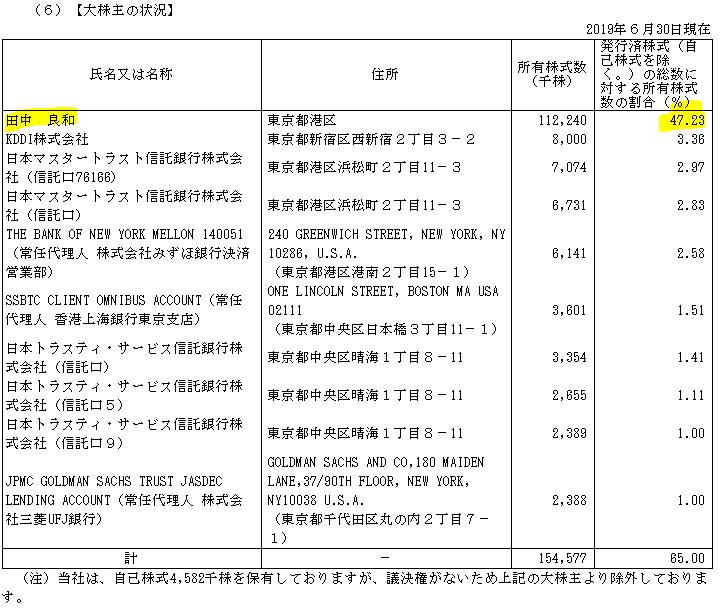 f:id:umimizukonoha:20201001234357p:plain