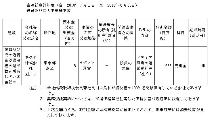 f:id:umimizukonoha:20201001235226p:plain