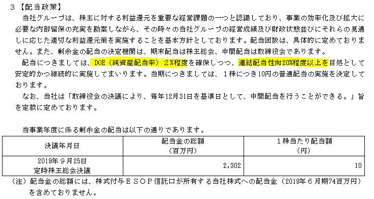f:id:umimizukonoha:20201002001913p:plain