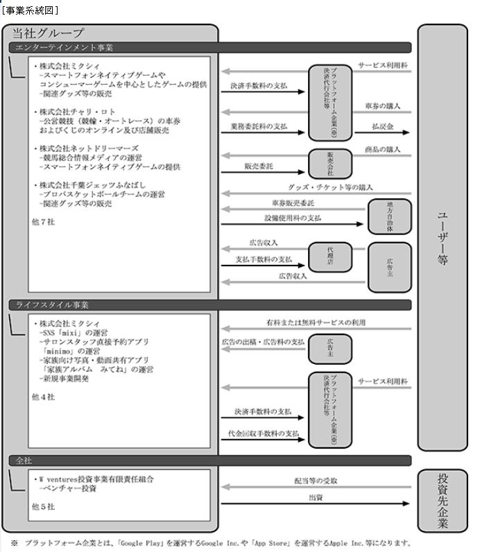 f:id:umimizukonoha:20201006220633p:plain