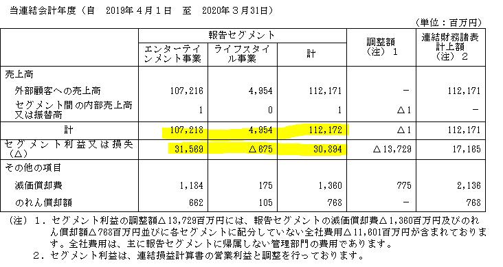 f:id:umimizukonoha:20201006235430p:plain