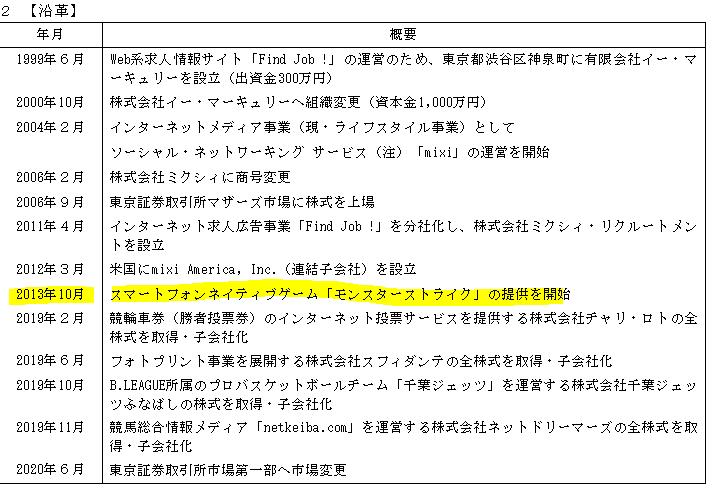 f:id:umimizukonoha:20201007000703p:plain