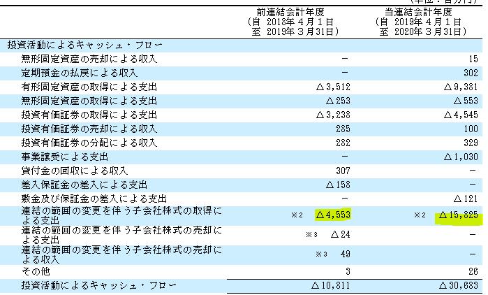 f:id:umimizukonoha:20201007212222p:plain