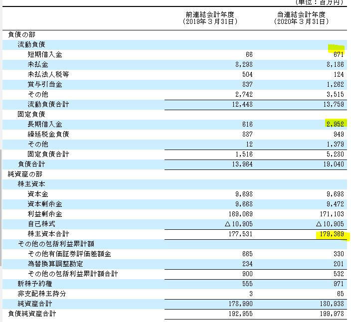 f:id:umimizukonoha:20201007221634p:plain