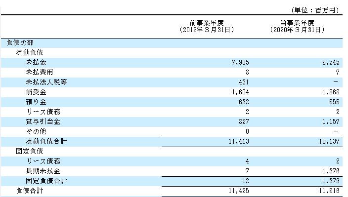 f:id:umimizukonoha:20201007221913p:plain