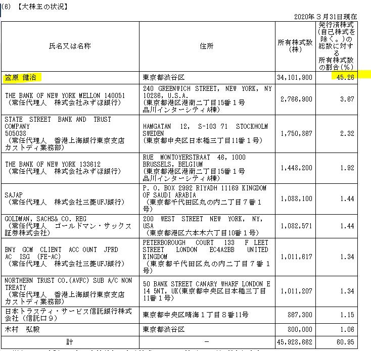 f:id:umimizukonoha:20201007222756p:plain