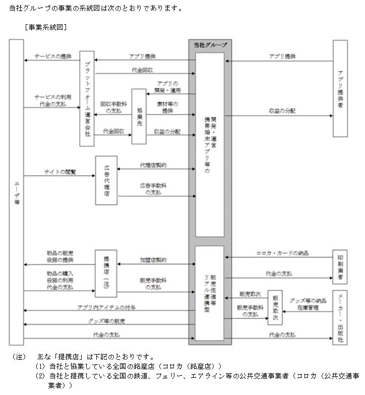 f:id:umimizukonoha:20201011001337p:plain