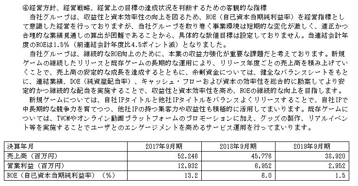 f:id:umimizukonoha:20201011013438p:plain