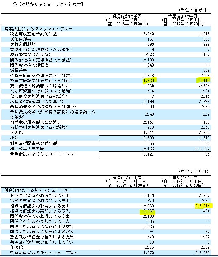 f:id:umimizukonoha:20201011021254p:plain