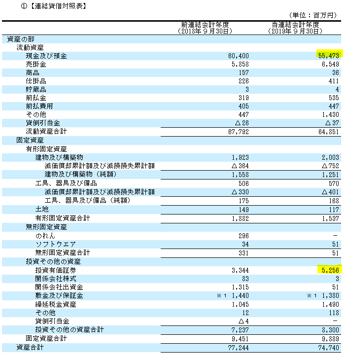 f:id:umimizukonoha:20201011021859p:plain