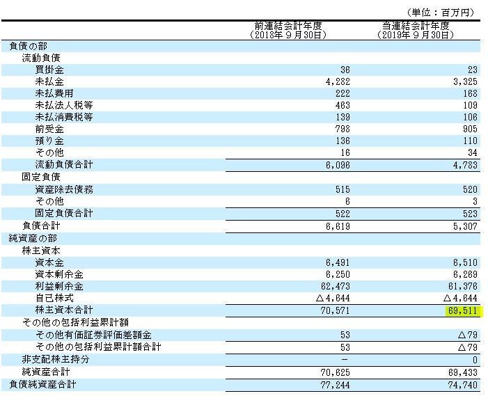 f:id:umimizukonoha:20201011022516p:plain