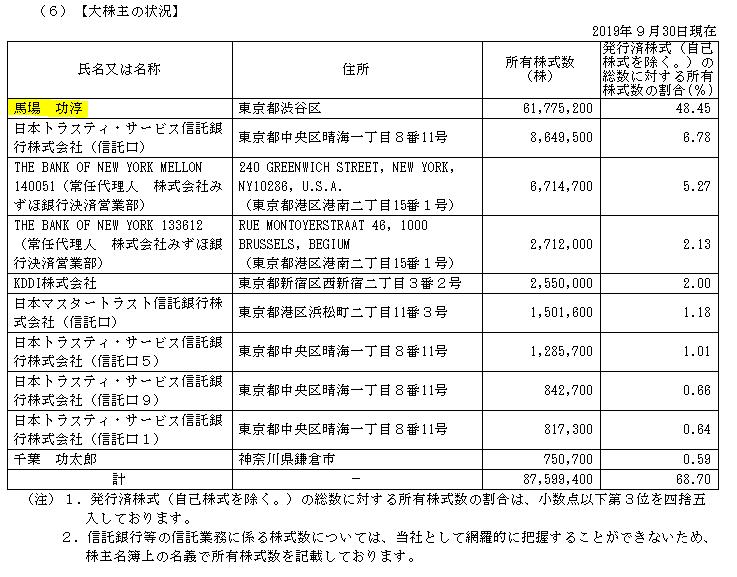 f:id:umimizukonoha:20201011023348p:plain