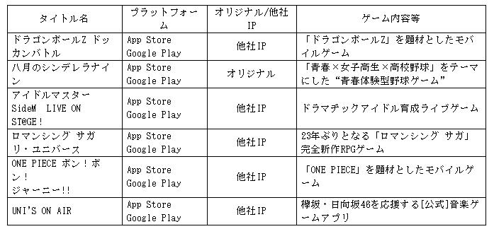 f:id:umimizukonoha:20201012214339p:plain