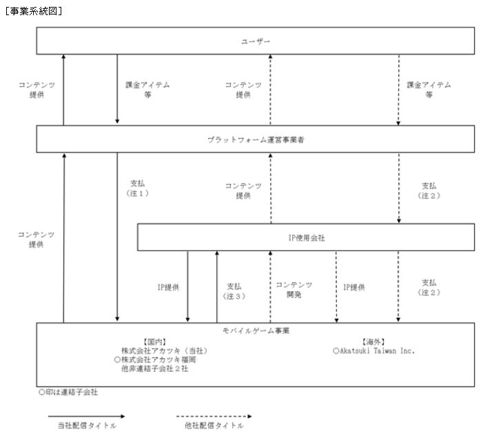 f:id:umimizukonoha:20201012214419p:plain
