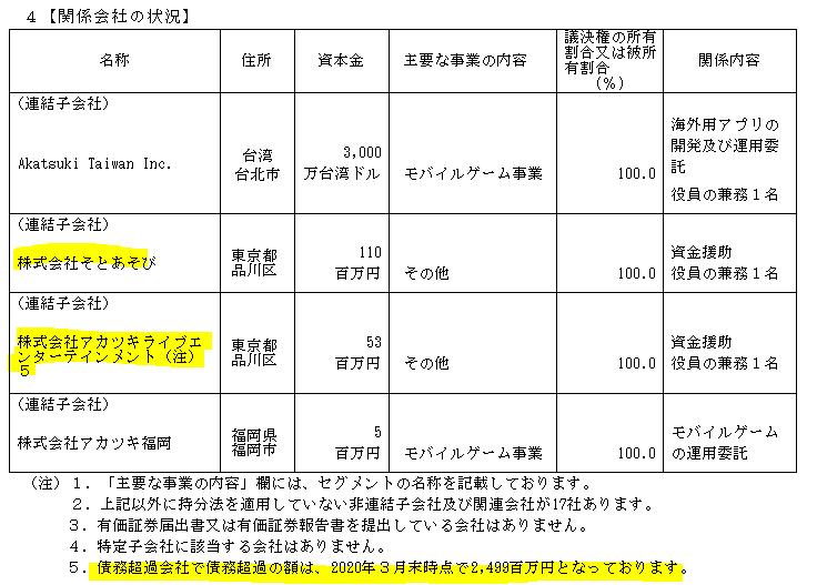 f:id:umimizukonoha:20201012221835p:plain