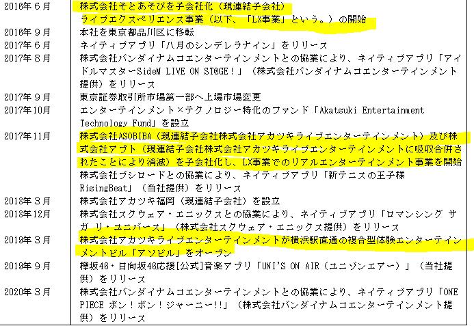 f:id:umimizukonoha:20201012222909p:plain