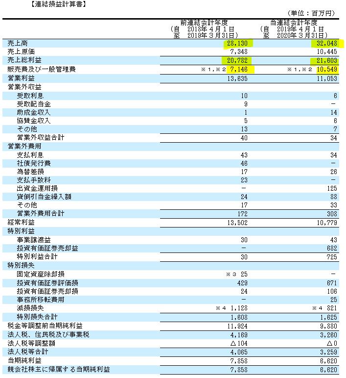 f:id:umimizukonoha:20201012232333p:plain