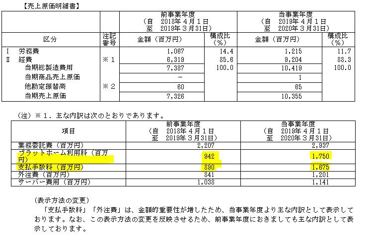 f:id:umimizukonoha:20201012233200p:plain