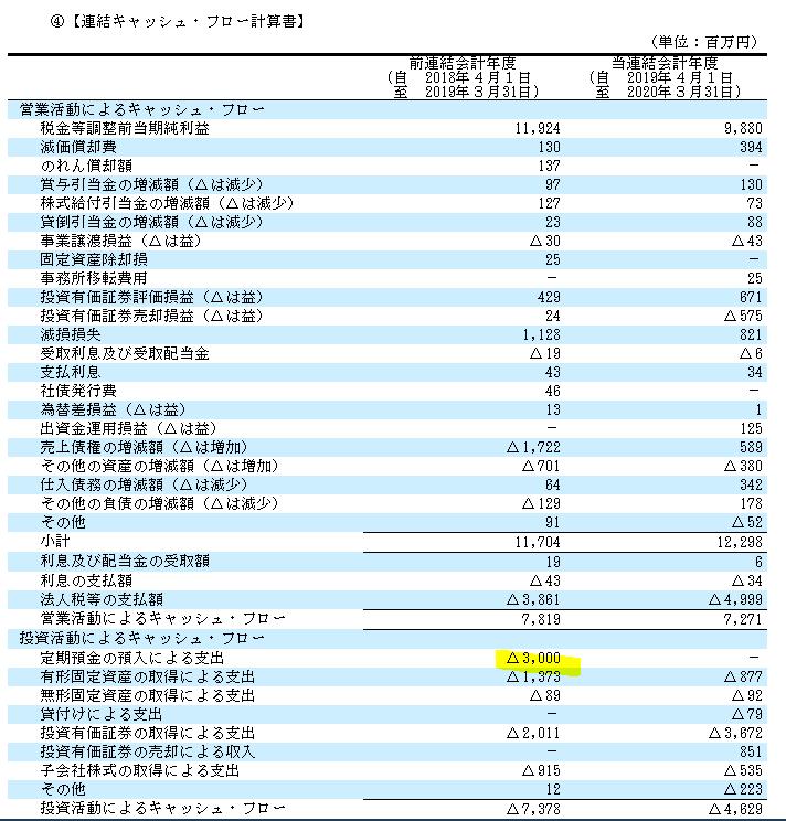 f:id:umimizukonoha:20201013001511p:plain