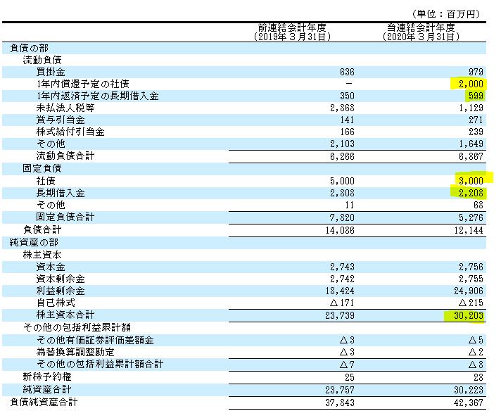 f:id:umimizukonoha:20201013004105p:plain