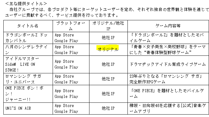 f:id:umimizukonoha:20201013005232p:plain