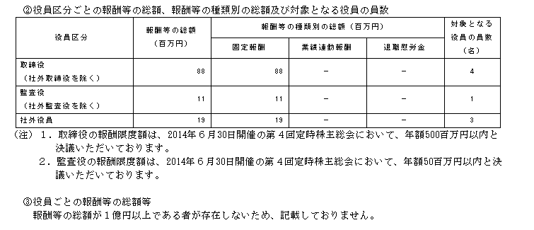 f:id:umimizukonoha:20201013012646p:plain