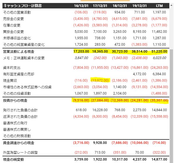 f:id:umimizukonoha:20201019011000p:plain