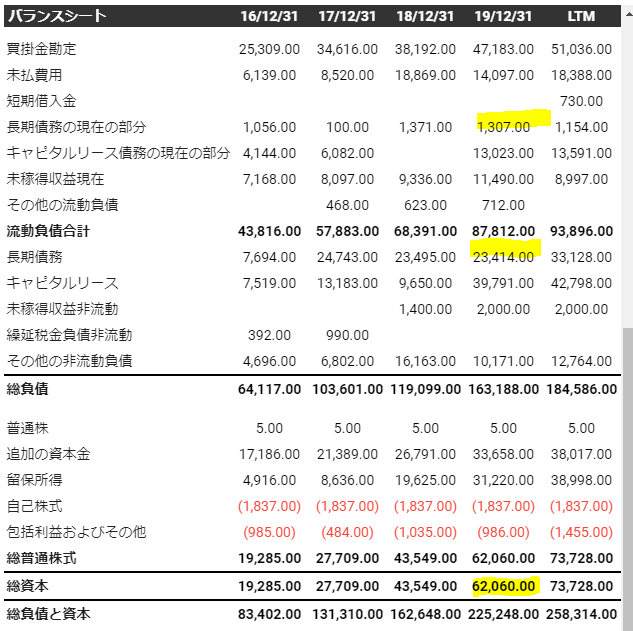 f:id:umimizukonoha:20201019020205p:plain
