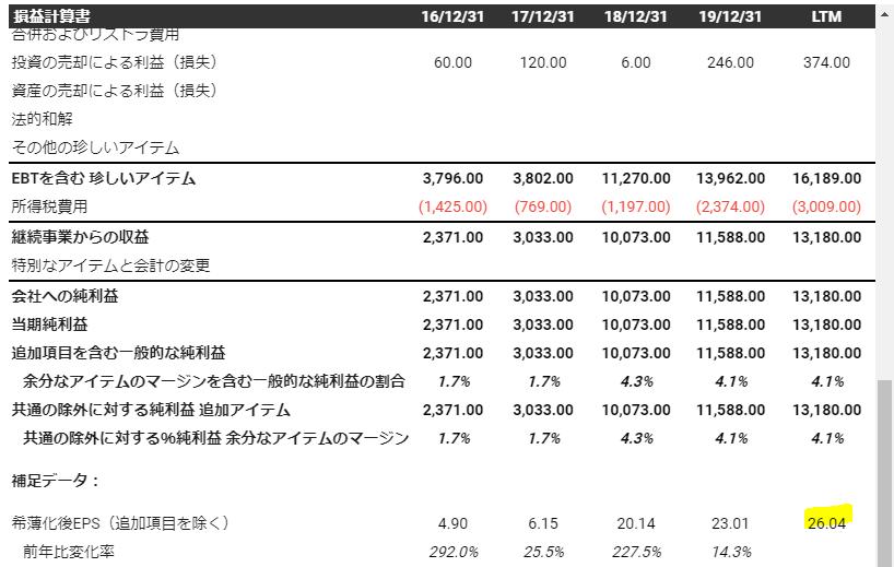f:id:umimizukonoha:20201019021944p:plain