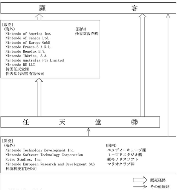 f:id:umimizukonoha:20201022220939p:plain