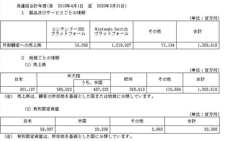 f:id:umimizukonoha:20201025231530p:plain