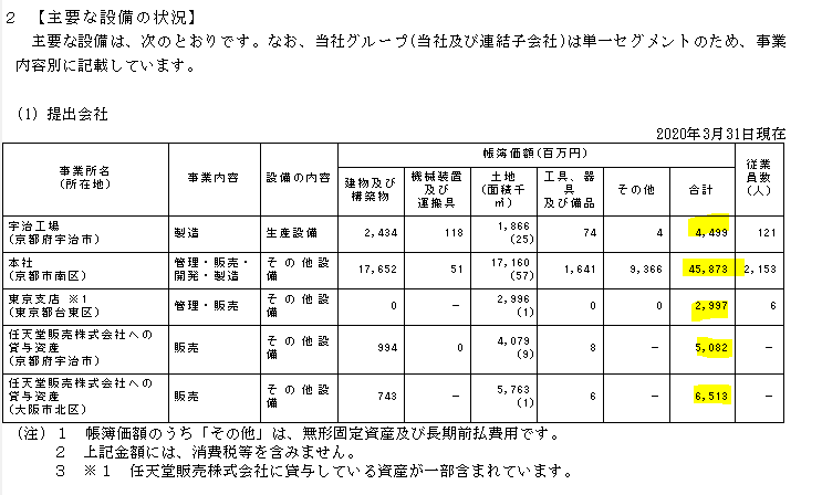 f:id:umimizukonoha:20201025234359p:plain