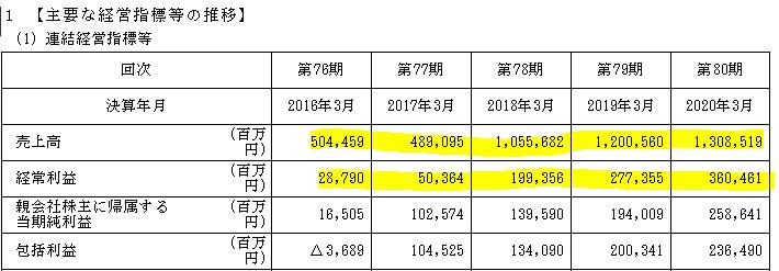 f:id:umimizukonoha:20201025235240p:plain