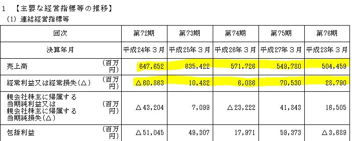 f:id:umimizukonoha:20201026200949p:plain
