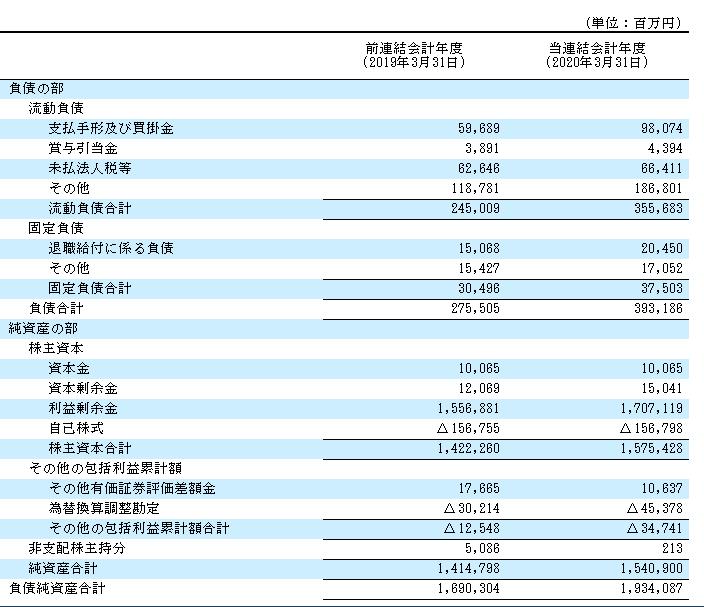 f:id:umimizukonoha:20201026213537p:plain